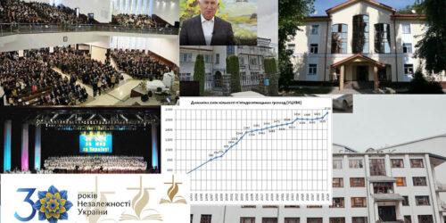 30 років життя Церкви в умовах незалежності: згадуємо шлях, аналізуємо та робимо висновки (ЧАСТИНА 2)